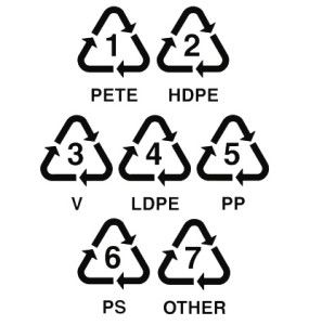 Označovanie plastových fliaš
