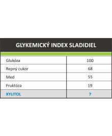 glykemický index sladidiel