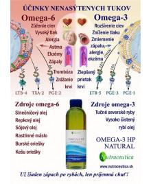 Účinky omega-3 a omega-6